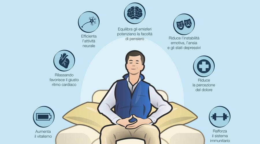 Medita. Benefici e salute